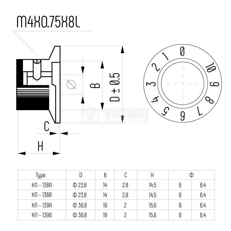 Копче за радиален потенциометър ф36.8х15.6mm с фланец и индикатор - 2