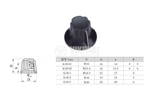 Копче за потенциометър K18-01, ф16х16mm, с фланец и индикатор - 4