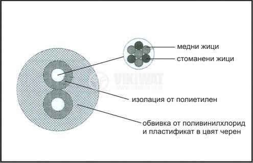 Кабел ВКШ 2х0.75mm2 с висока якост - 2