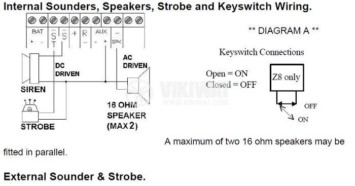 Security control panel S802 220VAC 12VDC/2 4Ah  - 2