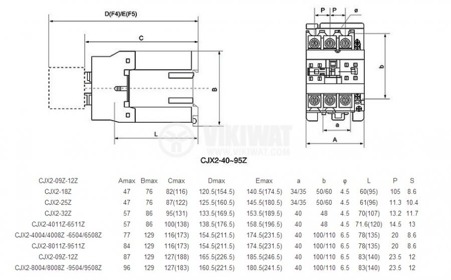 Contactor, three-phase, coil 24VDC, 3PST - 3NO, 18A, CJX2-1810Z, NO - 6