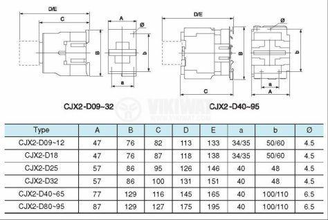 Contactor, three-phase, coil 220VAC, 3PST - 3NO, 40A, CJX2-D40, NO+NC - 2