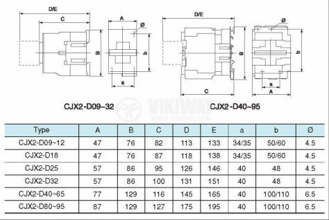 Контактор, трифазен, бобина 220VАC, 3PST - 3NO, 63A, CJX2-D6511, NO+NC - 2