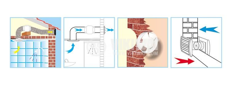Duct Blower BOK150/120, 220 VAC, 46 W, Ф150x150 mm - 2