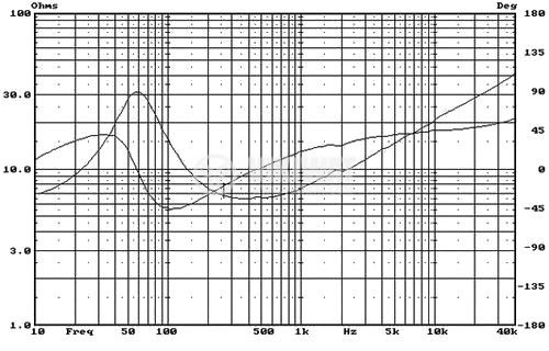 Loudspeaker BG5N Bass-Midrange  35W, 8 Ohm - 6