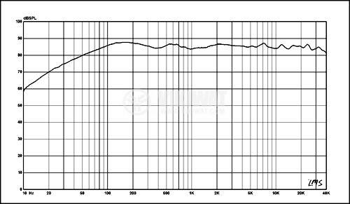 "Trinity-6 3-Way Ribbon Coaxial Full-Frequency speaker 6 1/2"" - 5"