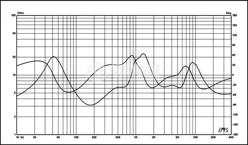 "Trinity-6 3-Way Ribbon Coaxial Full-Frequency speaker 6 1/2"" - 6"