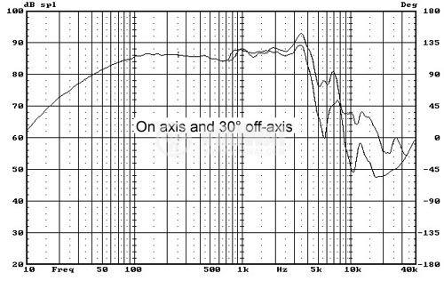 """Low frequency loudspeaker, HiVi, D6.8, 8Ohm, 60W, 6"""" - 5"""