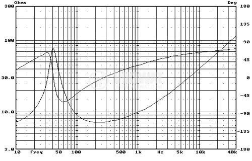 """Low frequency loudspeaker, HiVi, D6.8, 8Ohm, 60W, 6"""" - 6"""