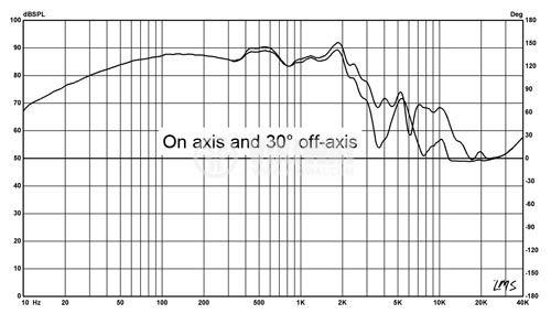 Low frequency loudspeaker HiVi D8.8 8Ohm 150W - 4