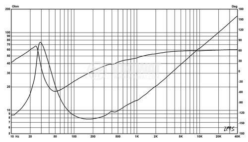 Low frequency loudspeaker HiVi D8.8 8Ohm 150W - 5