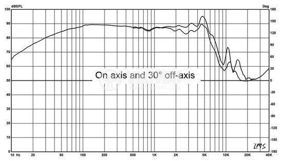 Нискочестотен говорител, HIVI F8, 8 Ohm, RMS 60 W - 6
