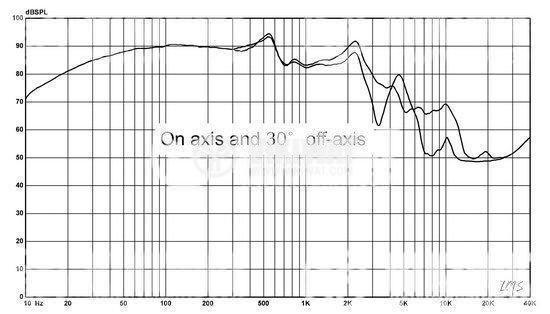 Нискочестотен говорител, HiVi, D10.8,  8 Ohm, 150 W - 4