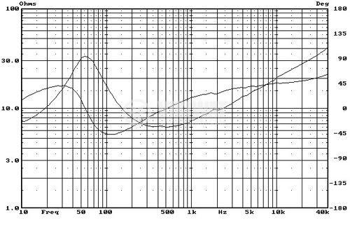 Bas-midrange MY5N, 35W, 8 ohm, f143x91 mm - 6