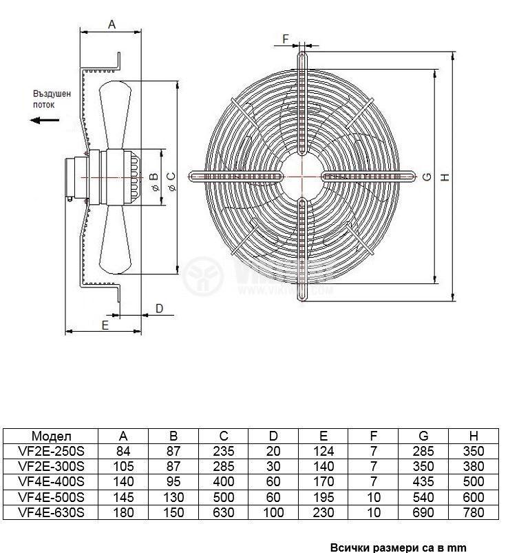 Industrial Axial Fan FDA-2E-250S, Ф250mm, 220VAC, 130W, 1850m3/h - 7