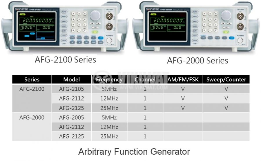 Digital Function Generator AFG-2105, 1 chanel, 0.1 Hz to 25 MHz (sine/square wave) AM/FM/FSK Modulation - 2