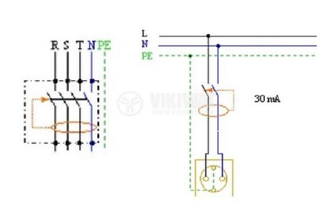 Дефектнотокова защита F362, 40 A, 300 mA - 3