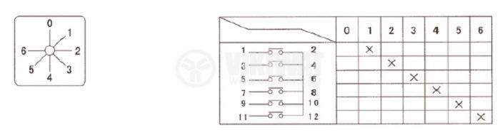 Rotary Cam Switch LW26-25/H5881/3 M2 I, 0-1-2-3-4-5-6, 380 VAC, 25 A - 5