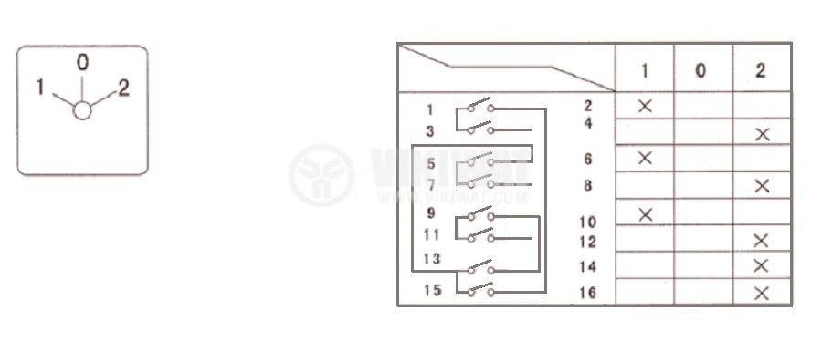 Пакетен електрически прекъсвач (ПЕП) LW26-25 1-0-2 M1I, 1-0-2, 220/380 VAC, 25 A, за двускоростен двигател - 5