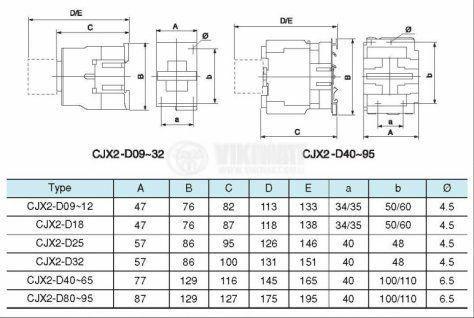 Контактор, трифазен, бобина 24VАC, 3PST - 3NO, 25A, CJX2-D25, NO - 2