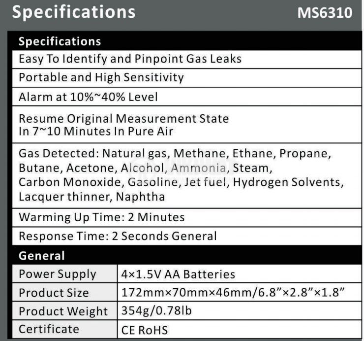 MS6310 Combustible gas detector - 3