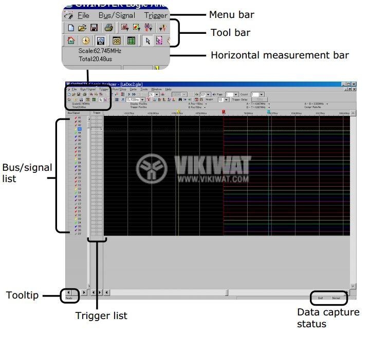Логически анализатор GLA-1016, 16 входа - 3