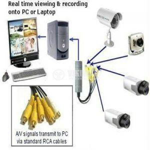 USB DVR RCAx4 - 6