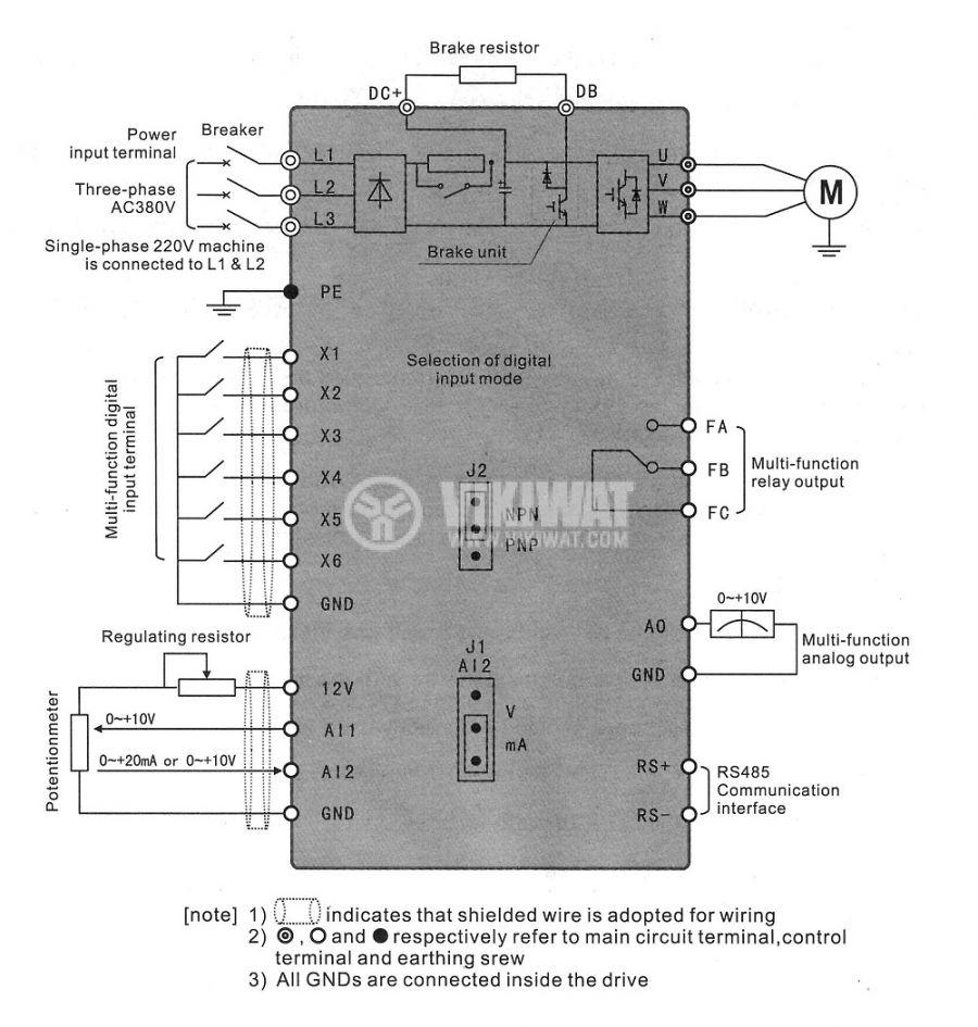 Честотен инвертор C10M-0.4T4-1B, вход 380VAC, изход 380VAC, 0.4kW - 2