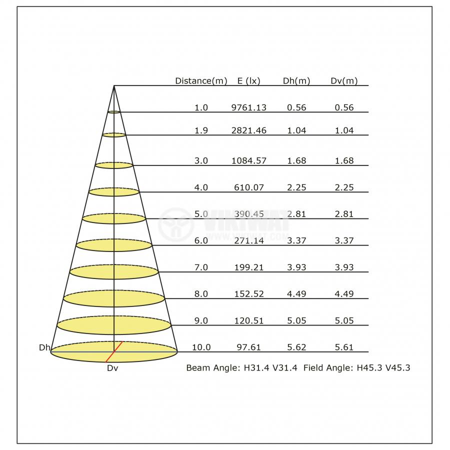LED релсов прожектор 30W, 3000K, 2350lm, 3000К, топло бял, BD30-01600 - 17