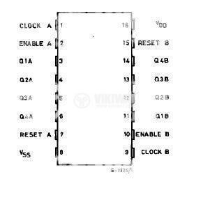Интегрална схема 4518, CMOS, DUAL UP-COUNTERS, DIP16 - 2