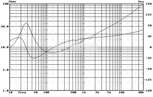 """Low frequency car speacker W12, 8Ohm, 150W, 13.2"""" - 6"""