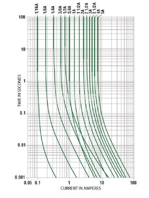 Предпазител стопяем свръхбърз аксиален 375 mA,  250 V - 3