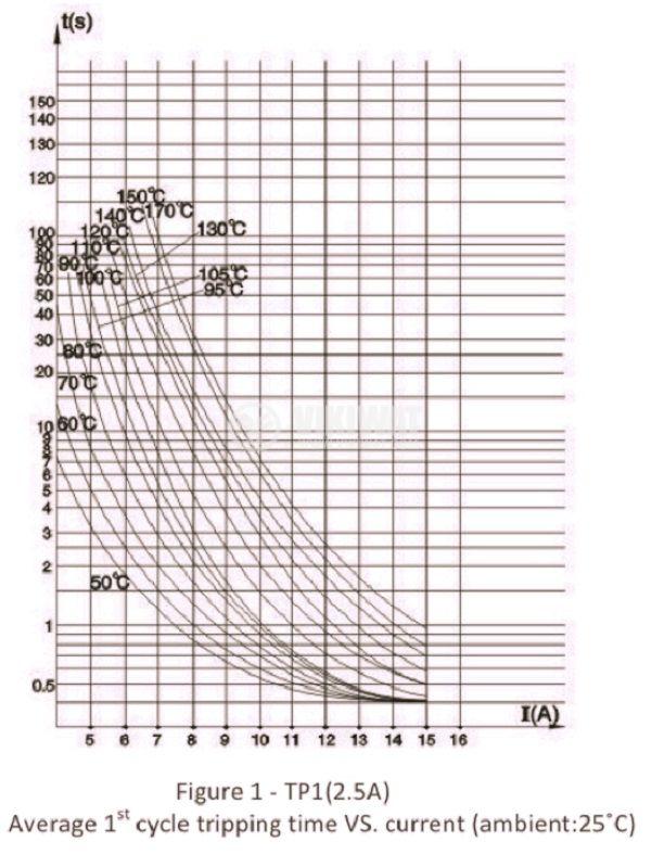 Motor Thermal Protector, bimetal, TP108005, 80 °C, NC,  2.5 A / 250 VAC, metal housing - 3