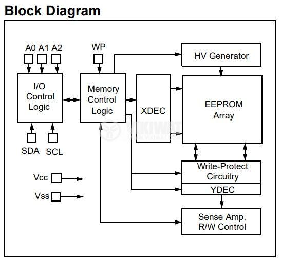 Интегрална схема 24C02C-I/P - 2