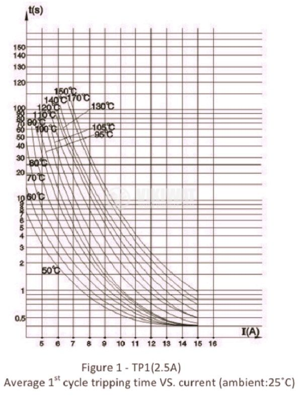 Motor Thermal Protector, bimetal, TP1-07505, 75 °C, NC, 2.5 A / 250 VAC, metal housing - 3