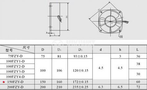 Axial Fan 150FZY2-D, 220VAC, 0.15A,  Ф156 x 60mm - 2