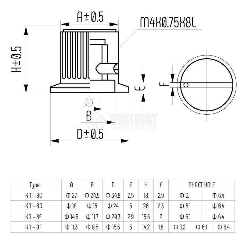 Копче за потенциометър Ф20.3х15.6 mm, с индикатор, KN-8E - 4