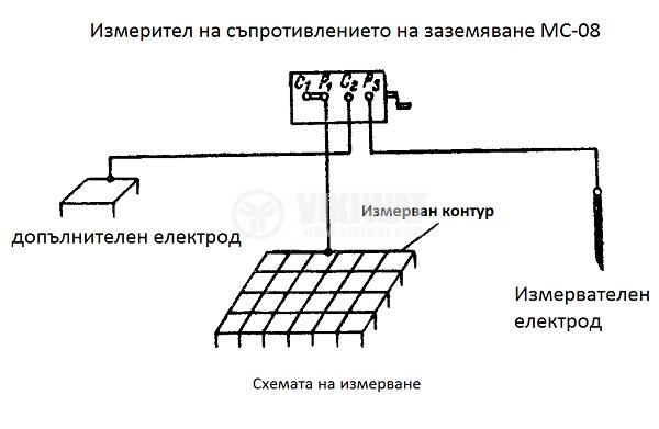 Уред за измерване на съпротивлението на заземяване MC-08 - 6
