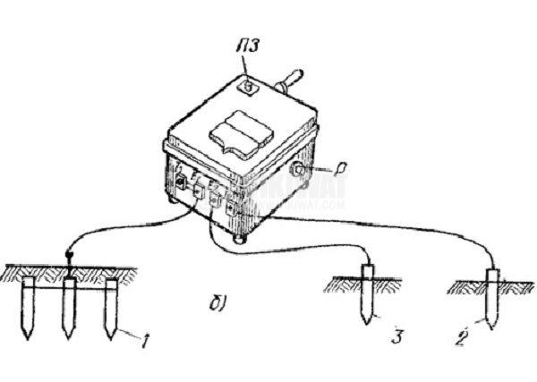 Уред за измерване на съпротивлението на заземяване MC-08 - 7