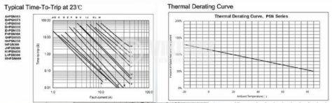 Предпазител PSN210, 2.1 A, 6 0VDC - самовъзстановяващи - 2