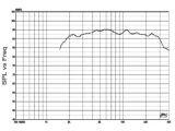 High frequency loudspeaker, HiVi, RT1.3M, 6 Ohm, 10 W - 3
