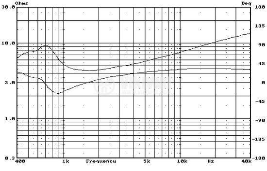 Broadband speaker DMB-A, 80W, 5 ohm, f145x57 mm - 5