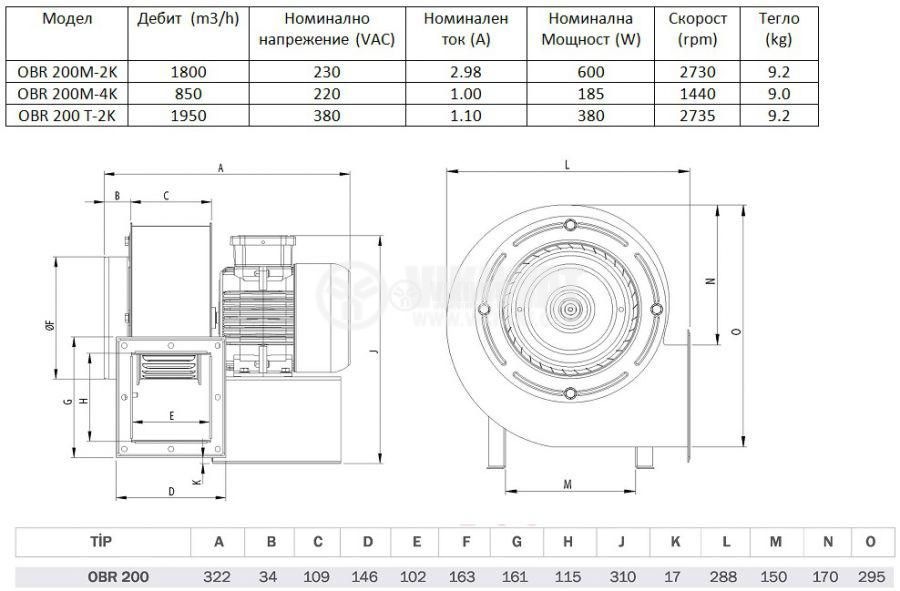 "Вентилатор промишлен OBR 200Т-4К 380VAC/190W 900m3/h тип ""охлюв"" с изнесена турбина - 2"