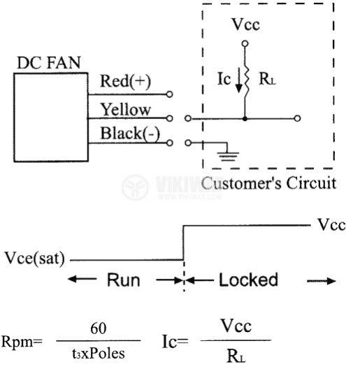 Вентилатор 12V 92x92x25 с лагер 87.55m3/h EE92251B1-000U-G99  - 4