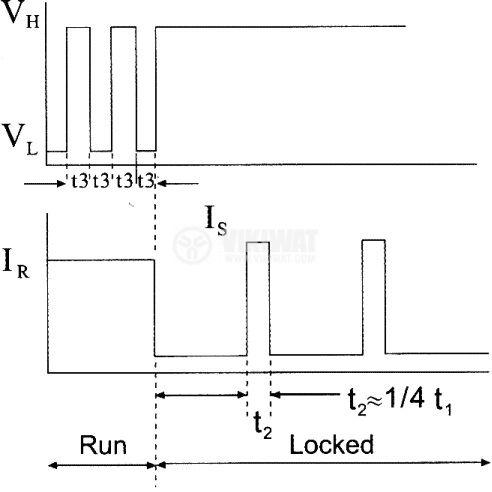 Вентилатор 92x92x25 - 3