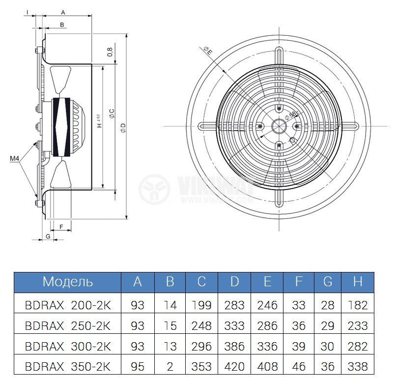 Вентилатор, промишлен, аксиален, BDRAX 250-2K, ф250mm, 230VAC, 110W, 1500m3/h - 5
