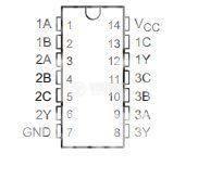 Интегрална схема 74HC10, TTL съвместима, TRIPLE 3-INPUT POSITIVE-NAND GATES, DIP14 - 2
